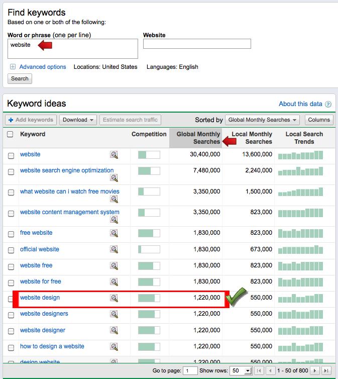 Keyword Tools Google